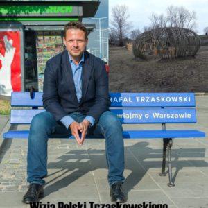 Wstecznictwo Trzaskowskiego