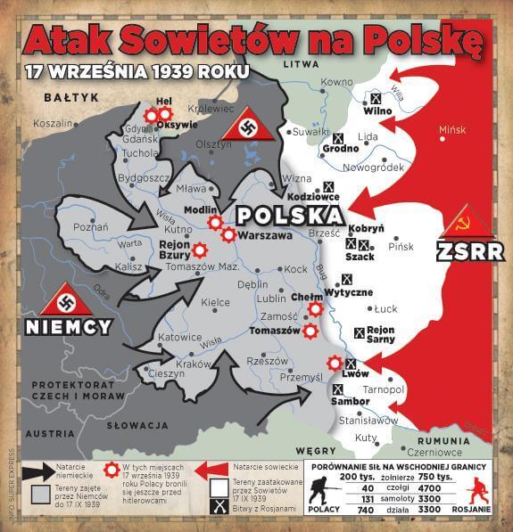 Kierunki ataku Niemiec iZSRS