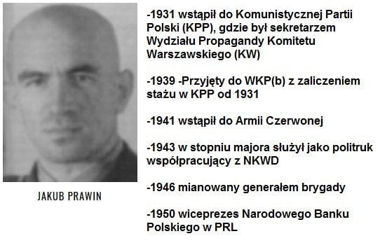 Jakub Prawin