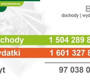 Nowy Rok, nowe wyzwania. Nowe otwarcie budżetowe, stare problemy Olsztyna!