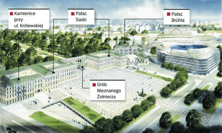 Odbudowa -wizualizacja
